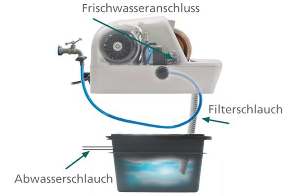 argus H34 SM Handschleifstein mit Frischwasseranschluß für Optiker